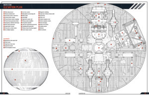 death_star_owners_technical_manual_blueprints